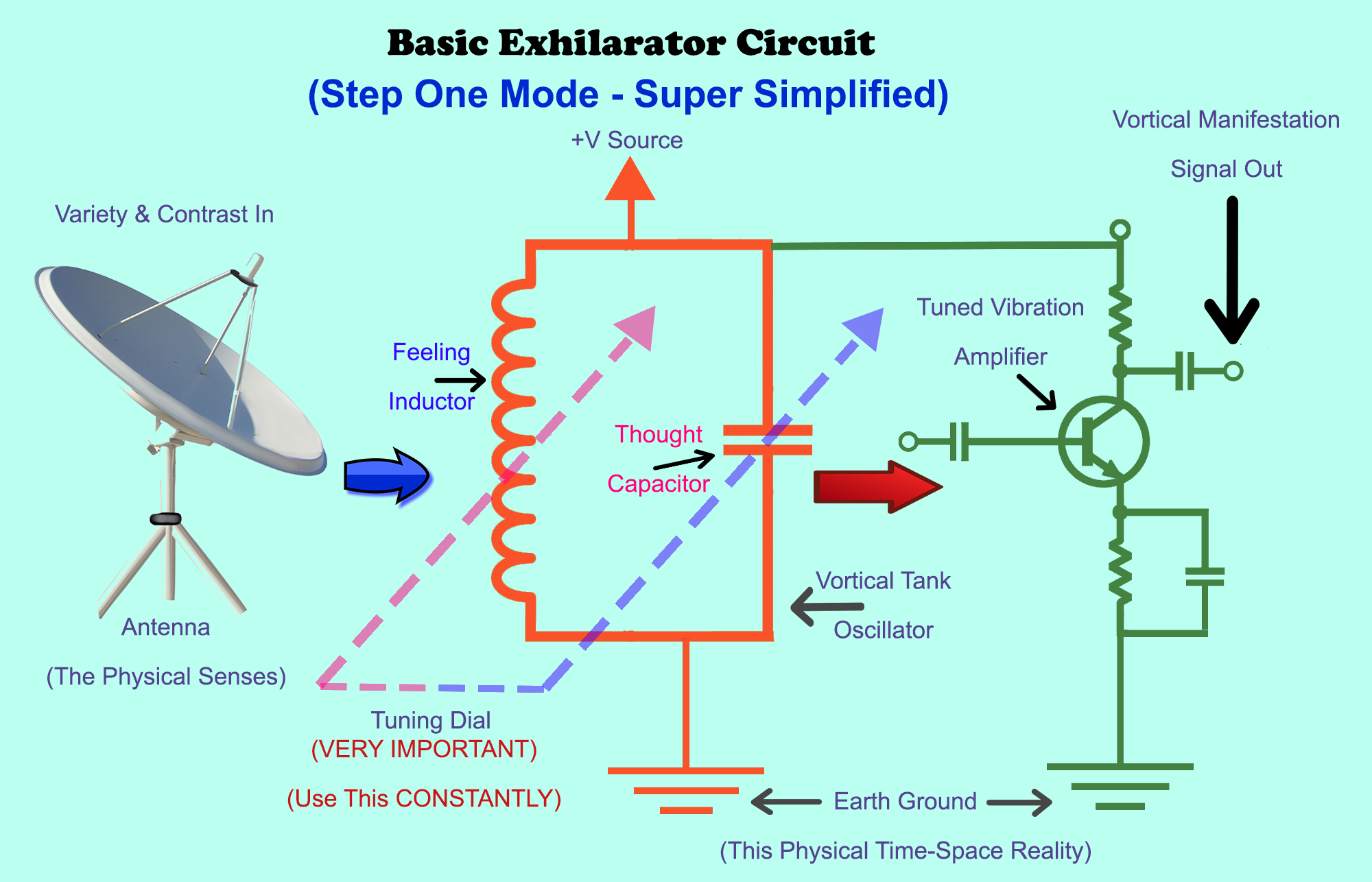 Electromagnetic Exhilarator Maintenance