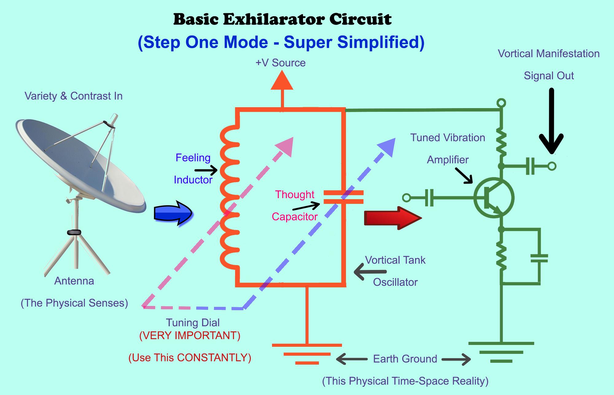 Electromagnetic Exhilarator Maintenance