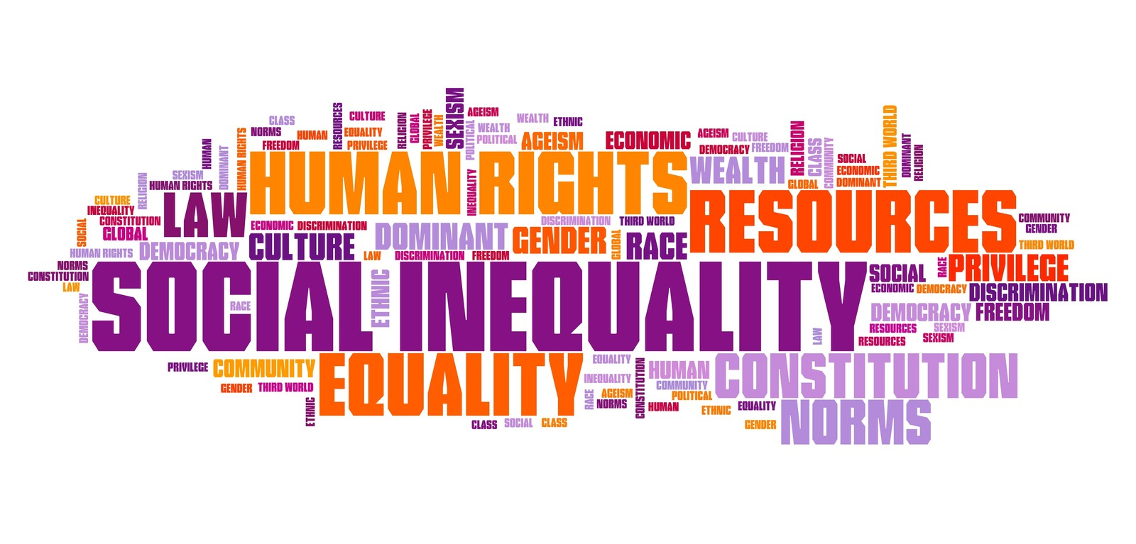Human Resource Empowerment